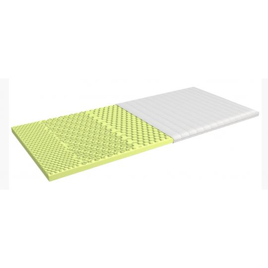 Matratzenauflagen/Topper Softsleep
